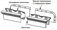 Декоративные фасадные элементы Mid-America в Нижнем Новгороде Ставни, пилястры и наличники